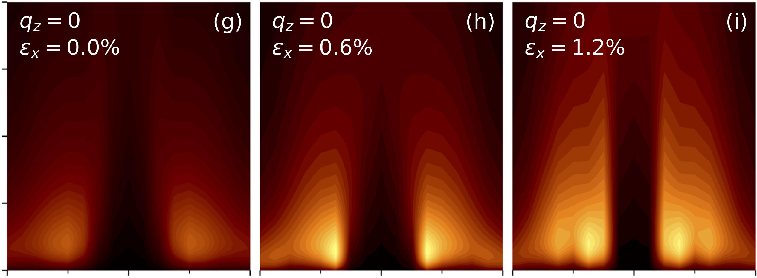 Ab initio Description of Supercondutivity in Sr2RuO4